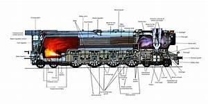 Steam Locomotive Train Cutaway Poster Print 18x36