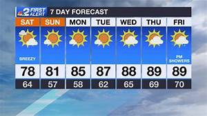 SW FL Weather Forecast: Cooler weather this weekend