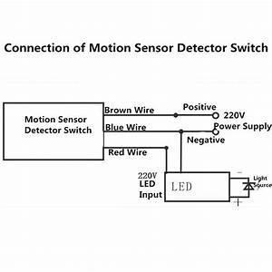 Outdoor 220v Automatic Infrared Pir Motion Sensor Switch Detector For Led Light