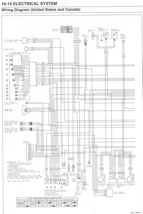 Kawasaki Zxj Wiring Diagram