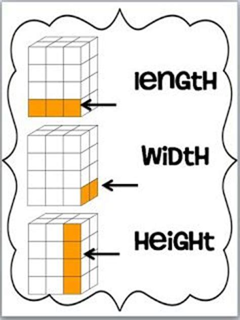 how to explain the difference between length width and