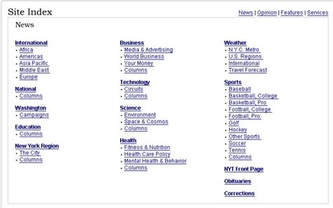 Creating A Menu, Site Guide, Table Of Contents, Site Index
