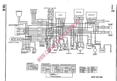 Wiring Diagram For Honda Recon Atv by 1998 Trx 250 Fourtrax Recon Wiring 1993 Honda 300ex