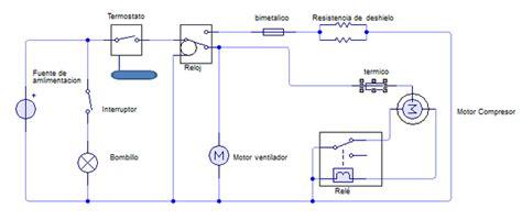 diagrama electrico www picswe