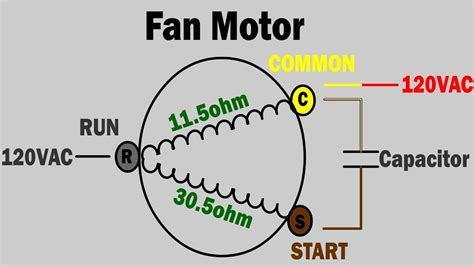 Fan Motor Start Capacitor Wiring by Ac Fan Not Working How To Troubleshoot And Repair