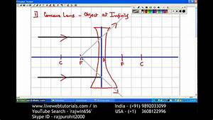 Ray Diagram Concave Lens 1 Object At Infinity