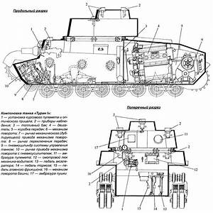 13 Cutaway Drawing Tank For Free Download On Ayoqq Cliparts