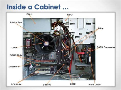 Basics of Computer Hardware