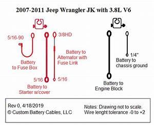 2017 Jeep Wrangler Fuse Box Location