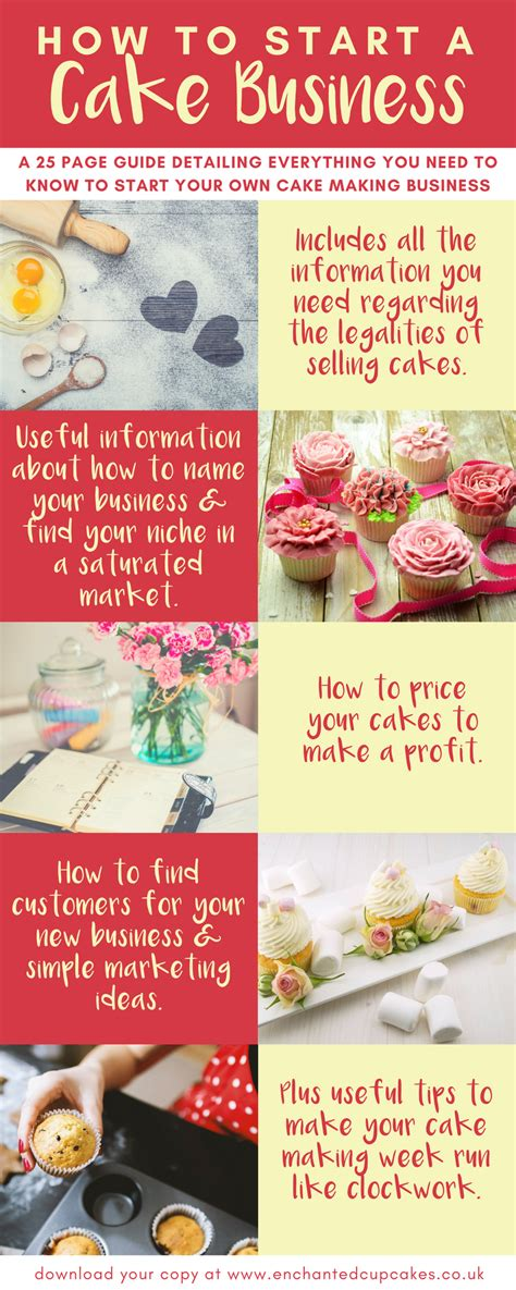 start  cake decorating business   page
