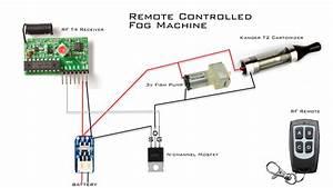 Cosplay Electronics 201  Making A Mini Fog Machine
