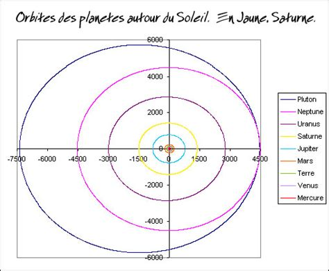 notre syst 232 me solaire saturne nexushare