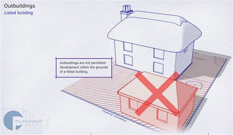 Log Cabin Planning Permission Rules Explained  South West