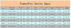 Rc Servo Motor Datasheet