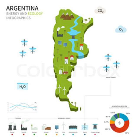 energy industry  ecology  argentina vector map