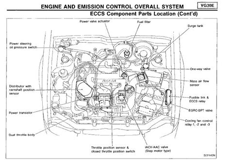 2002 Nissan Maxima Motor Diagram by Nissan Maxima Se 4d It Stalls Frequently But Then The
