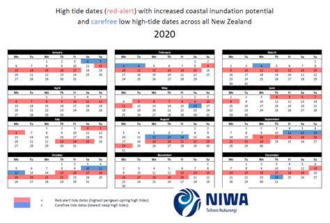Storm tide red alert days 2020 NIWA