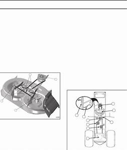 Page 21 Of Husqvarna Lawn Mower Yth20k46 User Guide