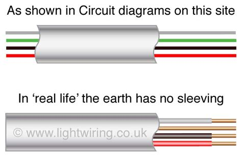 lighting circuit cable colours unharmonised light