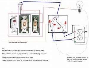 Light Switch Receptacle Wiring Diagram U