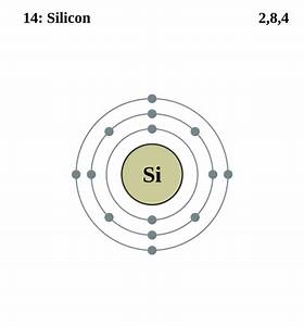 What Is The Structure Of Silicon