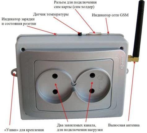 Сколько приборов может висеть на одной розетке энергосовет.ru