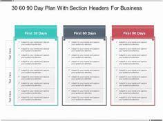 day sales plan  medical  pharmaceutical