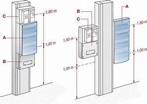 Dimension Tableau Electrique : installer le cadre support d 39 un tableau lectrique ~ Melissatoandfro.com Idées de Décoration