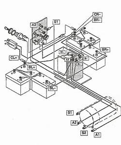 cushman golf cart wiring diagrams ezgo golf cart wiring With together with golf cart 36v charger wiring diagram also ezgo golf cart