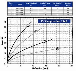 Aerial Photography Rc Car Uav Camera Survey Vibration