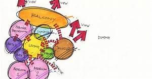 Bubble Diagram Space Planning