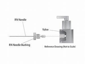Needle Bushings