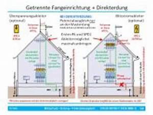 Erdung Haus Nachträglich : schirmung koaxialkabel auf potentialausgleich ~ Watch28wear.com Haus und Dekorationen