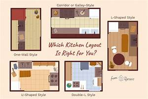 5, classic, kitchen, design, layouts, in, 2020