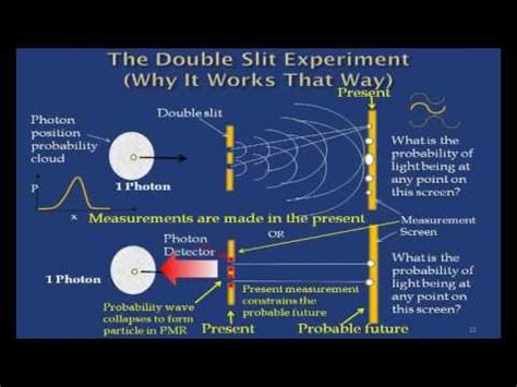 explained  double slit experiment youtube