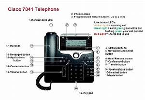Cisco 7861 Telephone Reference Manual Pdf View  Download