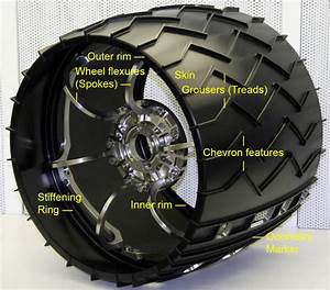 Curiosity Wheel Damage  The Problem And Solutions