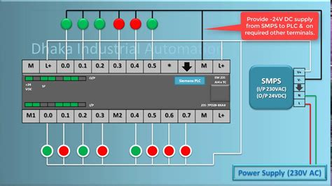 Siemen Plc Wiring Diagram by How To Do Connection Of Siemens Plc S7 200 Wiring By