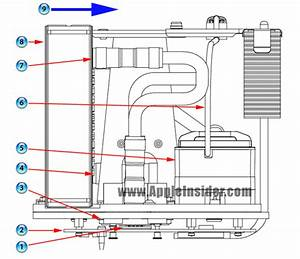 Diagrams Detail Apple U0026 39 S New Liquid Cooling System