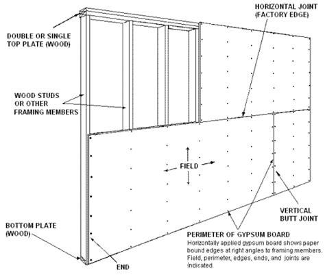 the basics of drywall work flow drywall