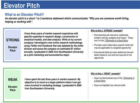 Elevator Pitch For Resume by Cover Letters Board Of Directors Resume Exle For