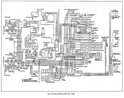 Chassis Wiring Diagram For The Chevrolet