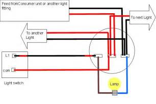 HD wallpapers wiring diagram for consumer unit in garage