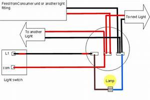 Light wiring diagrams fitting