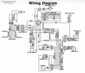 2001 Kawasaki Prairie 300 Wiring Diagram Schematic Russell Stannard Marcella Hazan 41478 Enotecaombrerosse It