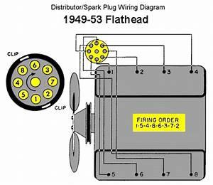 1951 F1 Firing Order