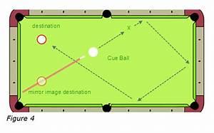 Pool Bank Shots Diagram