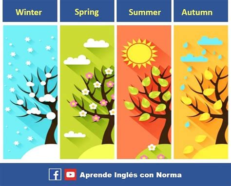 Las estaciones del año en inglés Las estaciones en