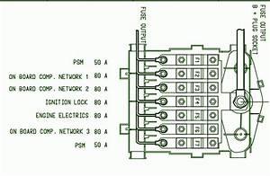 2008 Porsche 997 Main Fuse Box Diagram  U2013 Auto Fuse Box Diagram