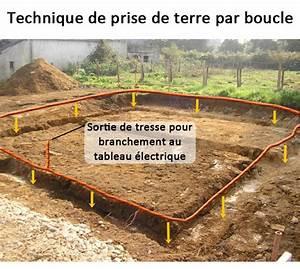 Cable De Terre 25mm2 : mise a la terre dans fondations 30 messages ~ Dailycaller-alerts.com Idées de Décoration
